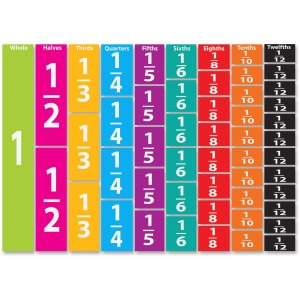 Ashley Die-cut Magnet Compare Fraction Set