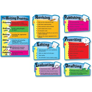 Carson Dellosa Education Grade 3-8 The Writing Process Bulletin Board Set