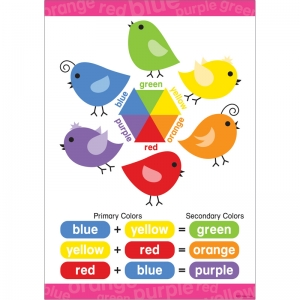 "Early Learning Poster - Primary & Secondary Colors, 19"" x 13-3/8"""