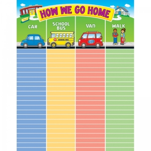 HOW WE GO HOME CHART
