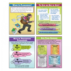 PREVENTING PLAGIARISM TEACHING  POSTER SET