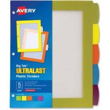 Dry-Erase Boards