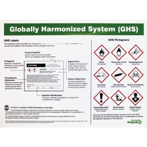 Impact Products GHS Label Guideline English Poster