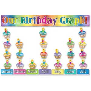 Scholastic Res. Our Birthday Graph Bulletin Set