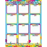 "Smart Poly French Bonne F�te (Birthday) Chart, Dry-Erase Surface, 17"" x 22"""
