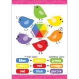 EARLY LEARNING POSTER PRIMARY &  SECONDARY COLORS
