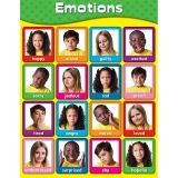 CHARTLETS EMOTIONS