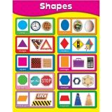 CHARTLETS SHAPES