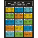 BE MORE DESCRIPTIVE CHARTLET GR 1-5