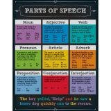 PARTS OF SPEECH CHARTLET GR 4-8