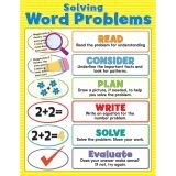 SOLVING WORD PROBLEMS CHARTLET  GR 2-8