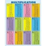 MULTIPLICATION TABLES JUMBO PAD  30/PK