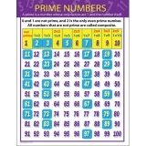 PRIME NUMBERS CHARTLET