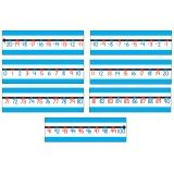 BB SET CLASSROOM NUMBER LINE  NUMBERS -20 TO 100