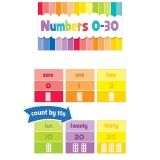 NUMBERS 0-30 MINI BB SET PAINTED  PALETTE