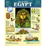 ANCIENT EGYPT CHART