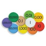 10-Value Decimals to Whole Numbers Place Value Discs Set, Pack of 250