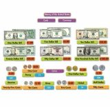 US MONEY MINI BB SET
