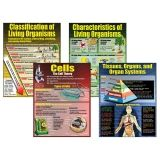 Living Organisms Teaching Poster Set, 4 Posters