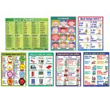 French Essential Classroom Posters Set I