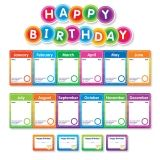 COLOR YOUR CLASSROOM BIRTHDAYS MINI  BULLETIN BOARD