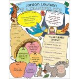 Personal Poster Set: Im a Thankful Kid! For Grades 3-6, 30 Per Pack, 2 Packs