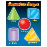 CHART GEOMETRIC SHAPES GR 1-4  17 X 22