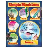 CHART SIMPLE MACHINES GR 4-8 17X22