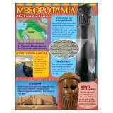 ANCIENT MESOPOTAMIA LEARNING CHART