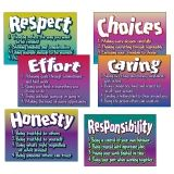 Character Traits ARGUS Posters Combo Pack, 6/pkg