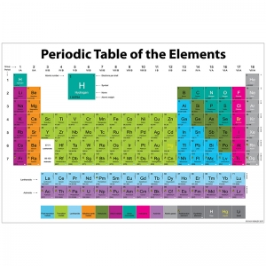 "Smart Poly Periodic Chart of the Elements Chart, Dry-Erase Surface, 13"" x 19"""