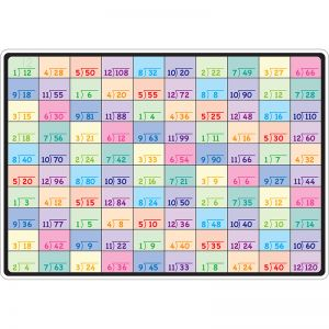 "Smart Poly Learning Mat, 12"" x 17"", DoubleSided, Division"