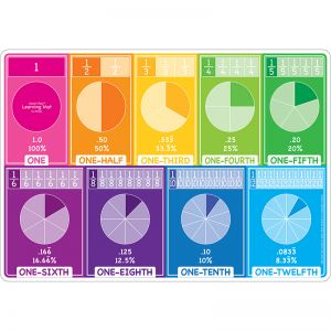 "Smart Poly Learning Mats, 12"" x 17"", Double-Sided, Fractions, Pack of 10"