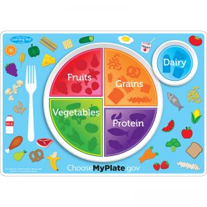 "Smart Poly Learning Mats, 12"" x 17"", Double-Sided, MyPlate.gov, Pack of 10"