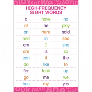 EARLY LEARNING POSTER HIGH  FREQUENCY SIGHT WORDS