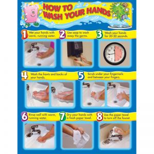 How to Wash Your Hands Chart, Pack of 6