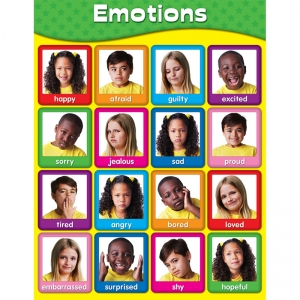 Emotions Chartlet
