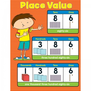 PLACE VALUE CHARTLET GR K-5