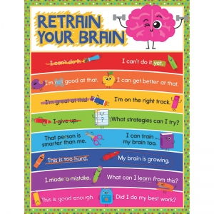 RETRAIN YOUR BRAIN CHARTLET GR K-5