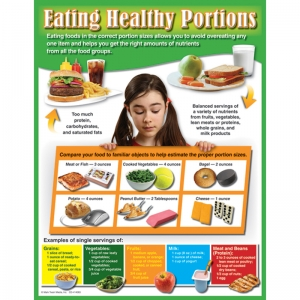 EATING HEALTHY PORTIONS CHARTLET