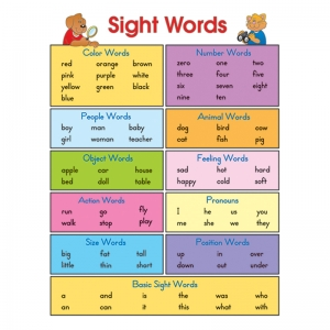 CHARTLET SIGHT WORDS 17 X 22