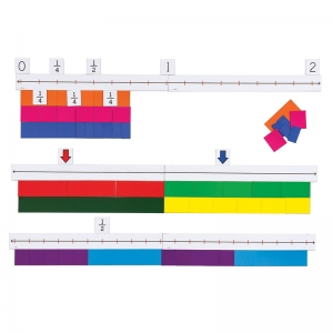 Magnetic Fraction Number Line