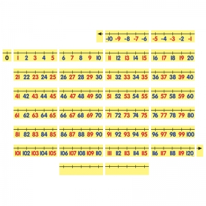 MAGNET MATH MAGNETIC DEMONSTRATION  NUMBER LINE -10 TO 120