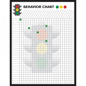 BEHAVIOR CHARTS SET OF 4