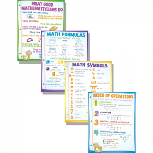 Math Basics Teaching Poster Set