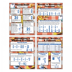 FRACTION BASICS POSTER SET