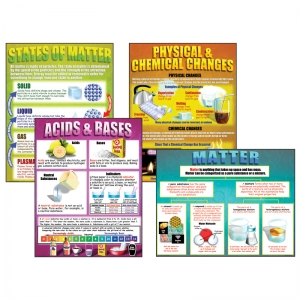 CHEMISTRY BASICS TEACHING POSTER ST