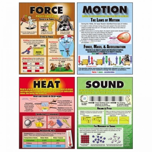 FORCE MOTION SOUND & HEAT TEACHING  POSTER SET