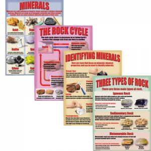 Geology: Rocks & Minerals Teaching Poster Set, 4 Posters
