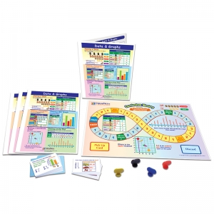 MATH LEARNING CENTERS DATA & GRAPHS